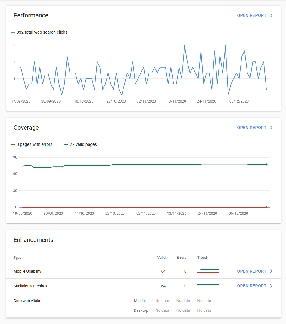 Google Search Console - podatki v nadzorni plošči